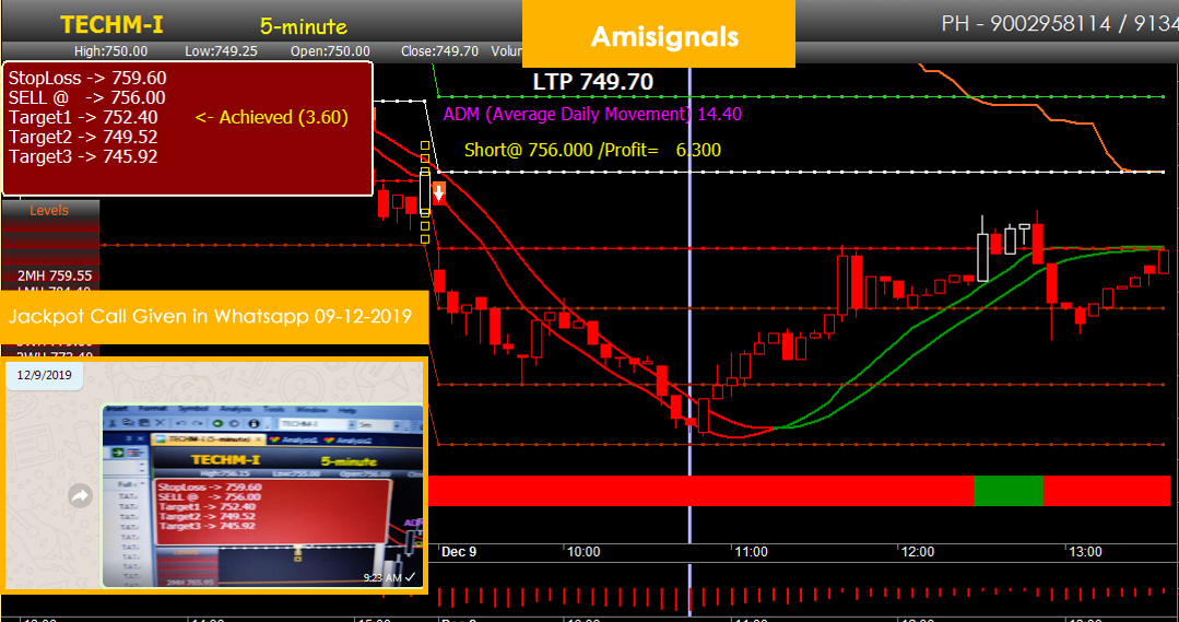 Best Accurate Automatic Intraday Buy Sell Signal Software stock market software, nse trading software, nifty buy sell signal, mcx chart buy sell signal, nifty signals software, stock trading software, software for stocks, best trading programs, trading software, stock broker software, stock trader software, equity trading software, nifty trading software, mcx technical analysis software, nse intraday trading software, nifty analysis software, amibroker buy sell signal, trading signal software, stock trading signals, signal software, mcx buy sell software, mcx auto buy sell signal software, nifty intraday software, stock market trading signals, stock market trading programs, software for nifty intraday trading, stock market signals, mcx trading software, mcx crude buy sell signal, auto trading software mcx, automatic buy sell signal software for mcx, top signals stocks, best trading analysis software, best trading software indian markets indian stock market buy sell signal software, nifty option buy sell signal software, automatic buy sell software, buy and sell signal software, stock buy sell signal software, accurate nifty buy sell software, stock market, buy sell software, auto buy sell signal, commodity buy sell signal software, buy sell software, automatic buy sell signal software, nifty buy sell software, auto buy sell software, nifty trading software signals, mcx buy sell signal, software freeware, automatic buy sell signal trading software, commodity buy sell signal software download, buy sell signal software for mcx, mcx buy sell signal software, auto buy sell signal software, share trading software buy sell signals, intraday buy sell signal software, trading buy sell signal software, indian stock buy sell signal software, stock market buy sell signal software, nifty buy sell signal software, nifty auto signals software, nifty auto buy sell signal software, buy sell signal software indian stock market, buy sell signal software, nifty buy sell signal technical analysis software, buy sell nifty software signal, stock buy sell signals, share, market buy sell signal software, buy sell stock signals, commodity buy sell signal, mcx signals, buy sell signal charts, chart pro buy sell signal, online buy sell signal software, automatic buy sell signal, amibroker buy sell, signal software, real time buy sell signal software, intraday trading software, candlestick buy sell signals, intraday trading system buy sell signals, bank nifty trading software, buy sell signal, buy sell signals for indian stocks, intraday buy sell signal, auto buy sell signal amibroker, accurate buy sell signal software, live buy sell signal software, option buy sell signal software, buy sell trading software, forex buy sell signal software,100 accurate buy sell signal, forex trading software buy sell signals, buy sell signal for amibroker, nse buy sell signal software, buy sell signal software for nse, stock signal software, nifty signals, mcx buy sell signal, intraday, trading software with buy sell signals, automatic buy sell signal software nse, 100 accurate buy sell signal software, amibroker afl buy sell signal, buy sell signal indicators, buy sell signal afl, indicator buy sell signal, gold buy sell signal software, intraday trading signals, crude oil buy sell signal software, intraday software for indian stock market, nifty future chart with buy sell signals, mcx live buy sell signal chart, nse buy sell signal, crude buy sell signal software, buy sell signal software for nifty options, stock market signal software, mcx live charts with buy signal, forex buy sell signal indicator, forex buy sell signals, day trader software, stock buying software, forex signal software, trading signals software india, nifty automated trading software, commercial software developer, auto buy sell signal nse, auto buy sell signal software for indian stock market, auto buy sell trading software, automated buy sell signal software, automatic buy sell signal software mt4, automatic buy sell signal software nifty, bank nifty buy sell signal software, best buy sell signal software for commodity, commodity buy sell signal analysis software, mcx mobile buy sell signal, nifty future buy sell signals, nifty future live chart with automatic buy sell signals, nifty live chart with buy sell signals in mt4, nifty robot trading software, buy sell software stocks, intraday stock signals, auto trading software for nse, automated trading software mcx, buy sell software online, commodity buy sell signal charts, commodity trading buy sell signals eod charts with buy sell signals, intraday technical analysis software, mcx profit signals, mcx robot trading software, nifty auto buy sell signal, nse buy sell signal chart, perfect buy sell signal software, robot trading software for nse, best trading software for indian stock market, mcx intraday charts software, chart trading software, mcx calls software, intraday buy sell signal freeware download, mcx software download, crude buy sell signal, technical analysis buy sell signals, 100 accurate buy sell signal afl, automatic buy sell trading software, charting software with sell buy signal, commodity trading software indian market, crude oil buy sell signal, intraday buy sell signal afl, mcx buy sell signal calculator, nifty intraday trading system with automatic buy sell signals, nse stock charts with buy and sell signals, stock buy signal, automatic trading software, software for stock market trading, technical trading software, metatrader buy sell signal indicators, share market signals, software for share trading , for NSE Nifty MCX commodity with 100% accurate technical analysis of Stock with Scanner trading real time data live chart